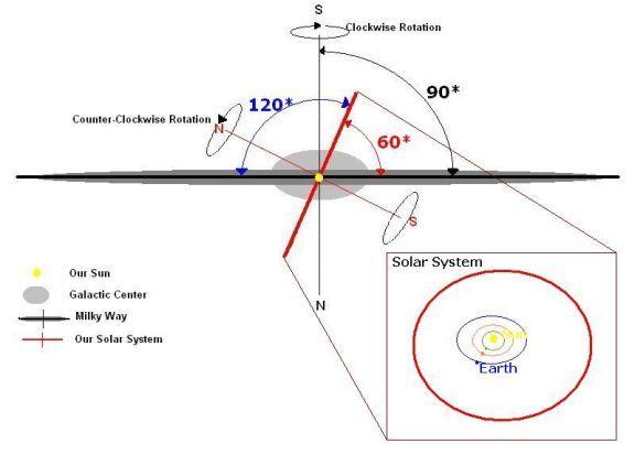 Как движется Солнечная система 02.jpeg