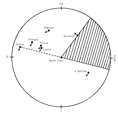 Как движется Солнечная система 10.jpeg