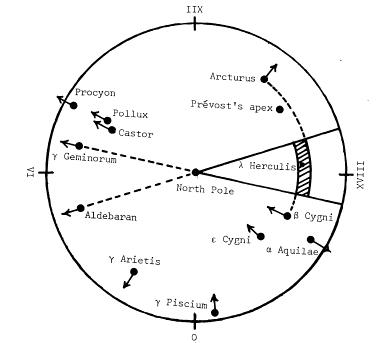 Как движется Солнечная система 11.jpeg