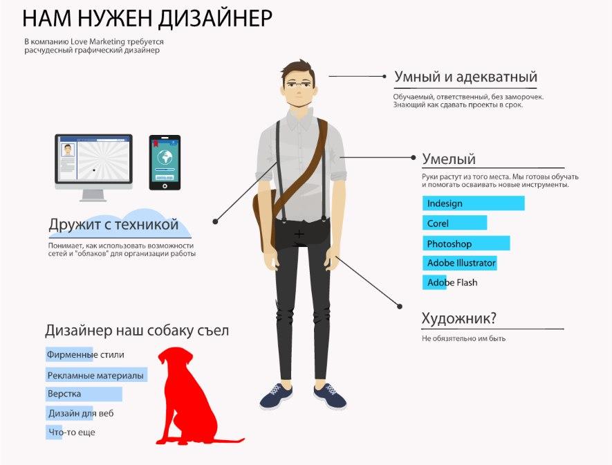 love_marketing_work