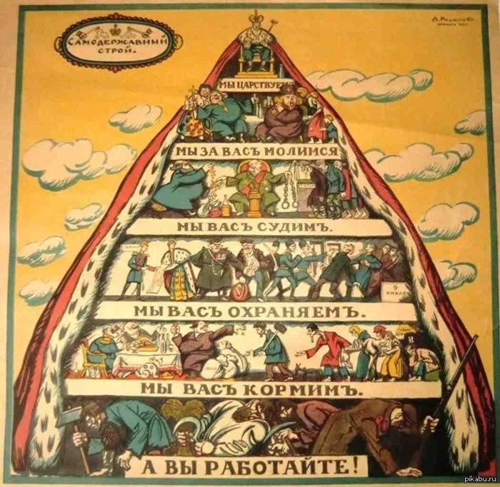 классовая пирамида
