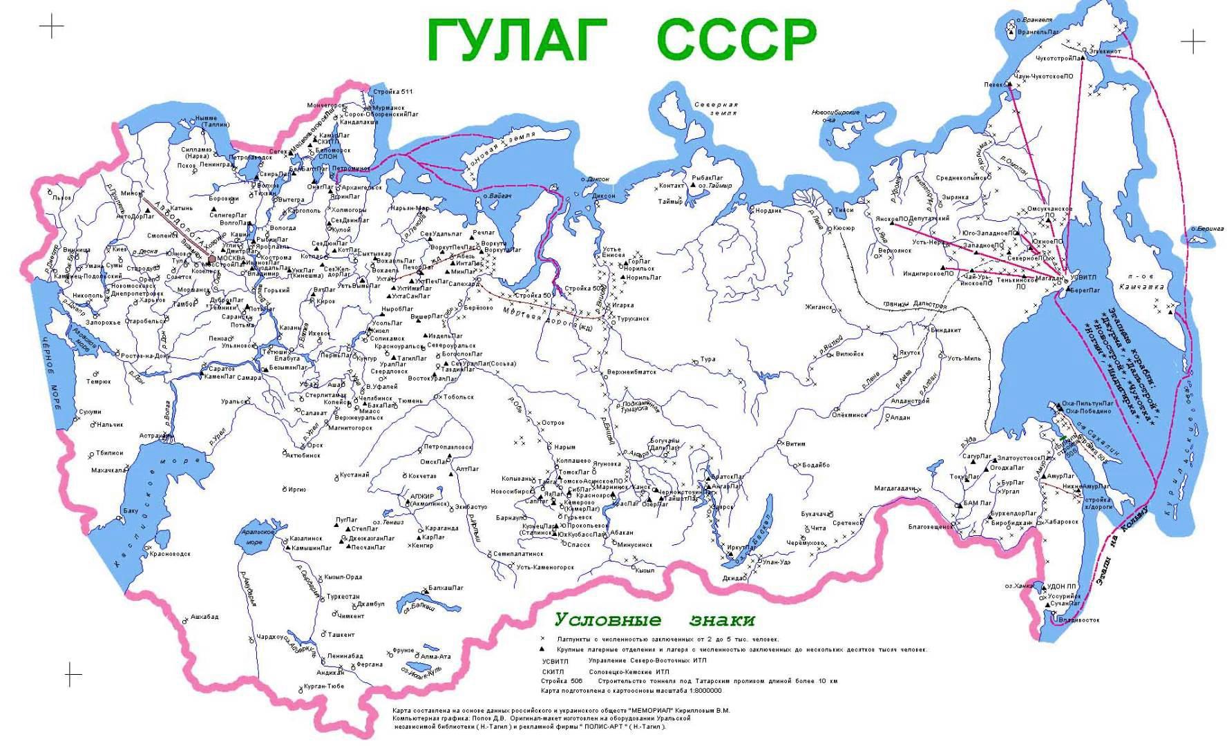 ГУЛАГ СССР