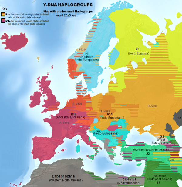 европейские гаплогруппы