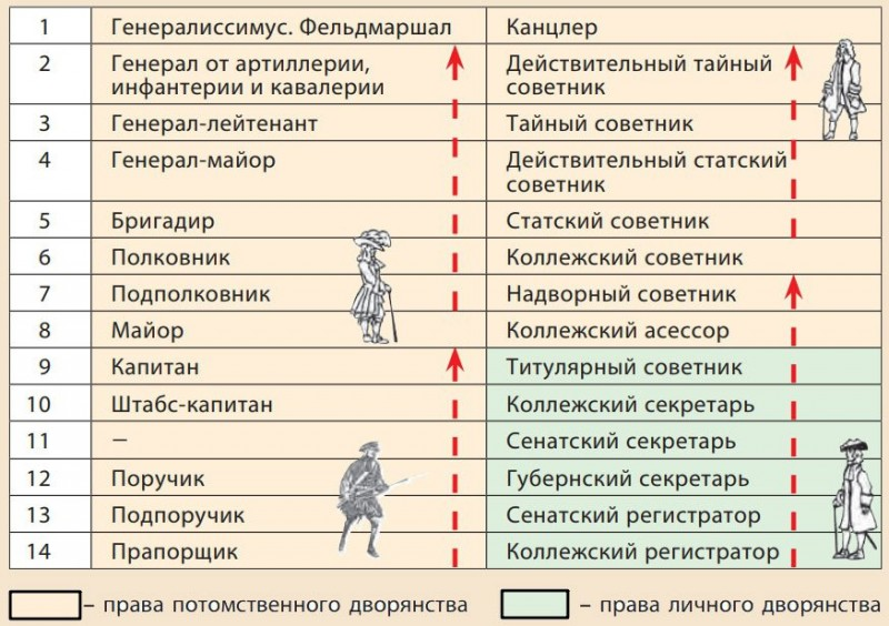 tabel-o-rangah