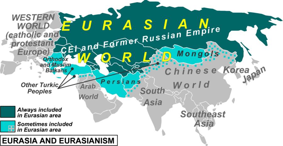 Eurasia_and_eurasianism