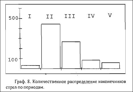 Рисунок2