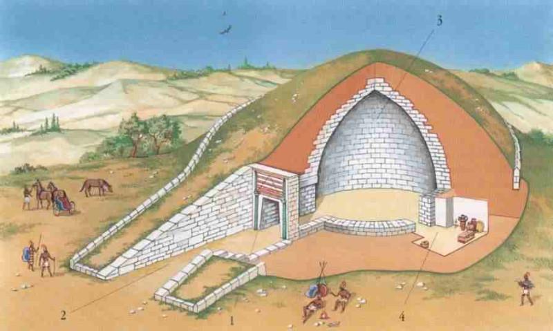 Купольная Гробница царя Атрея