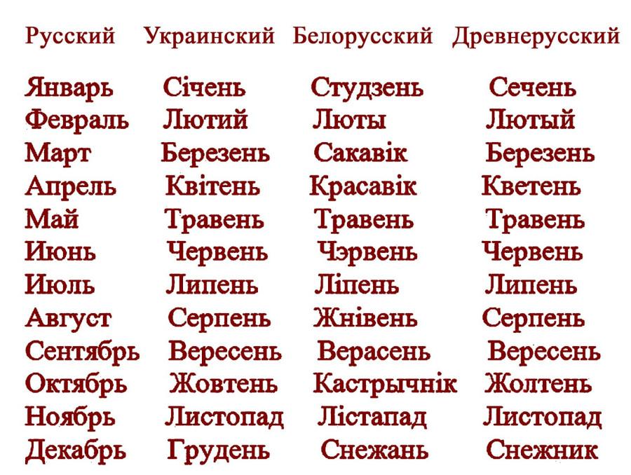 названия месяцев