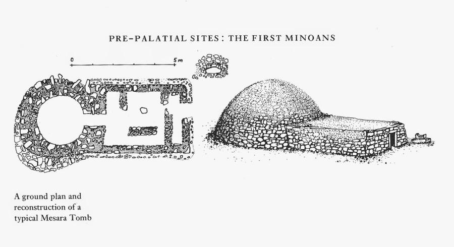 Реконструкция гробницы в долине Месара