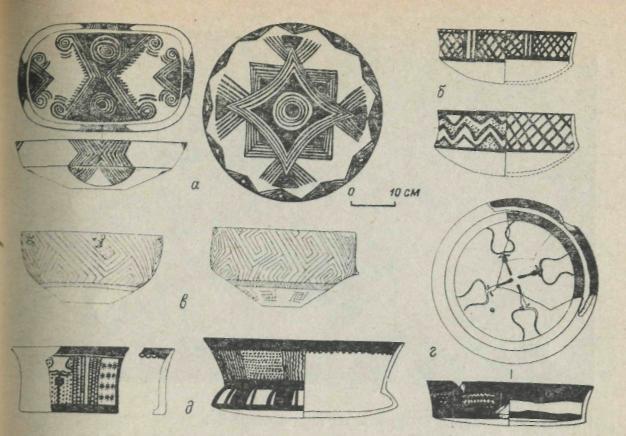 Типы расписной керамики из Хаджилара