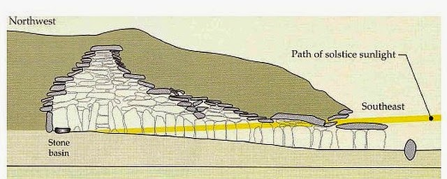 newgrange_diagram1