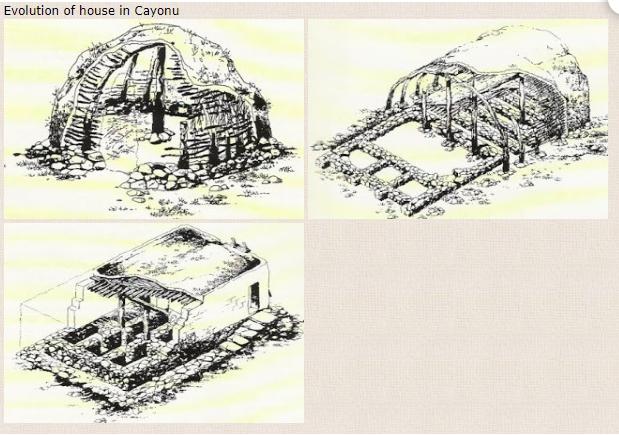 эволюция домостроительства