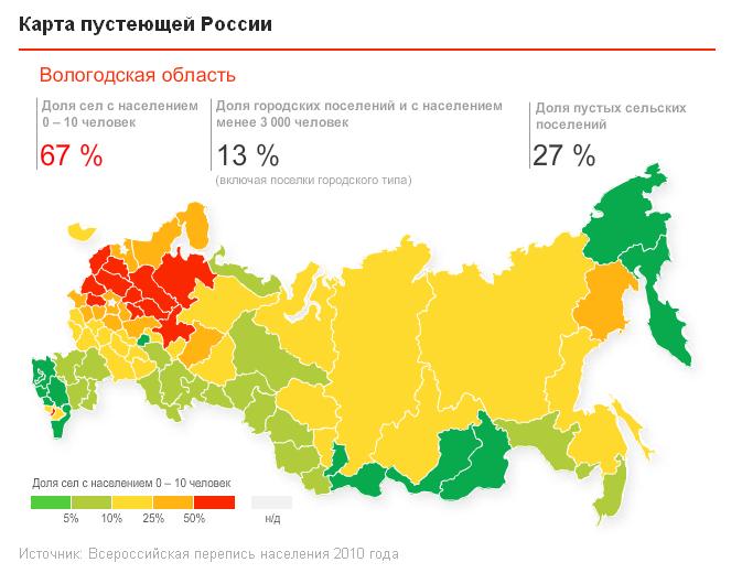 Карта пустеющей России