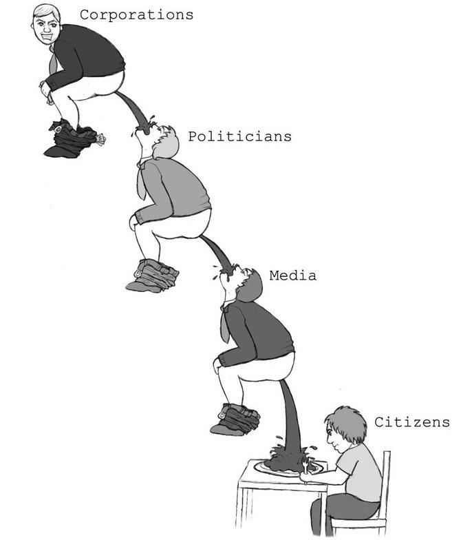 Современная пропаганда
