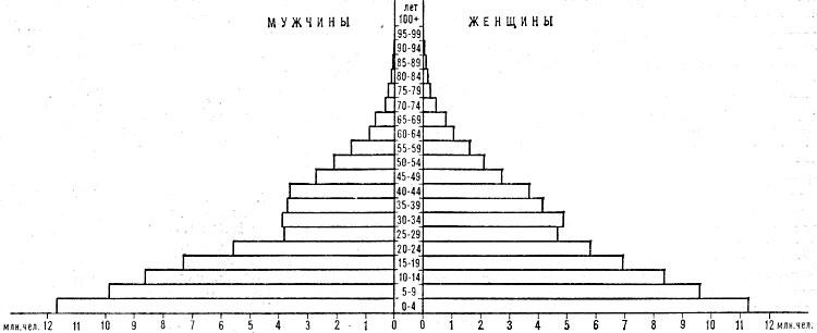 пирамида Индонезии