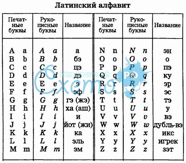 Как выучить греческий язык самостоятельно алфавит