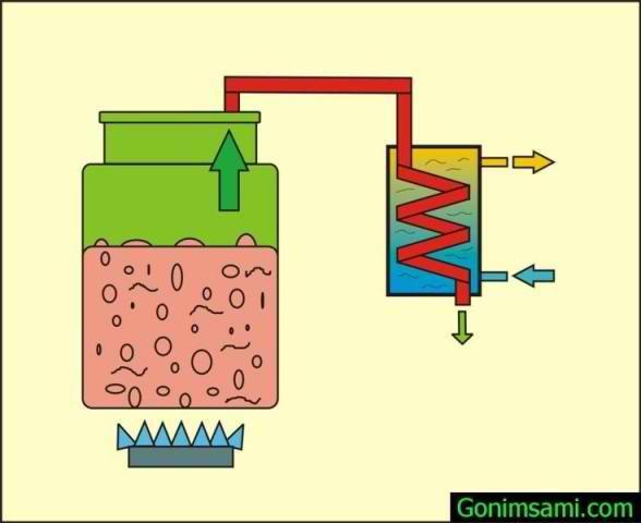 схема самогонного аппарата