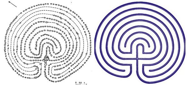 Символ классического лабиринта