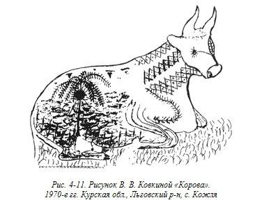 рис.4-11