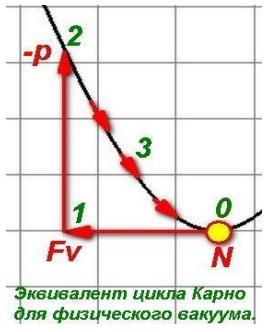 эфир 28