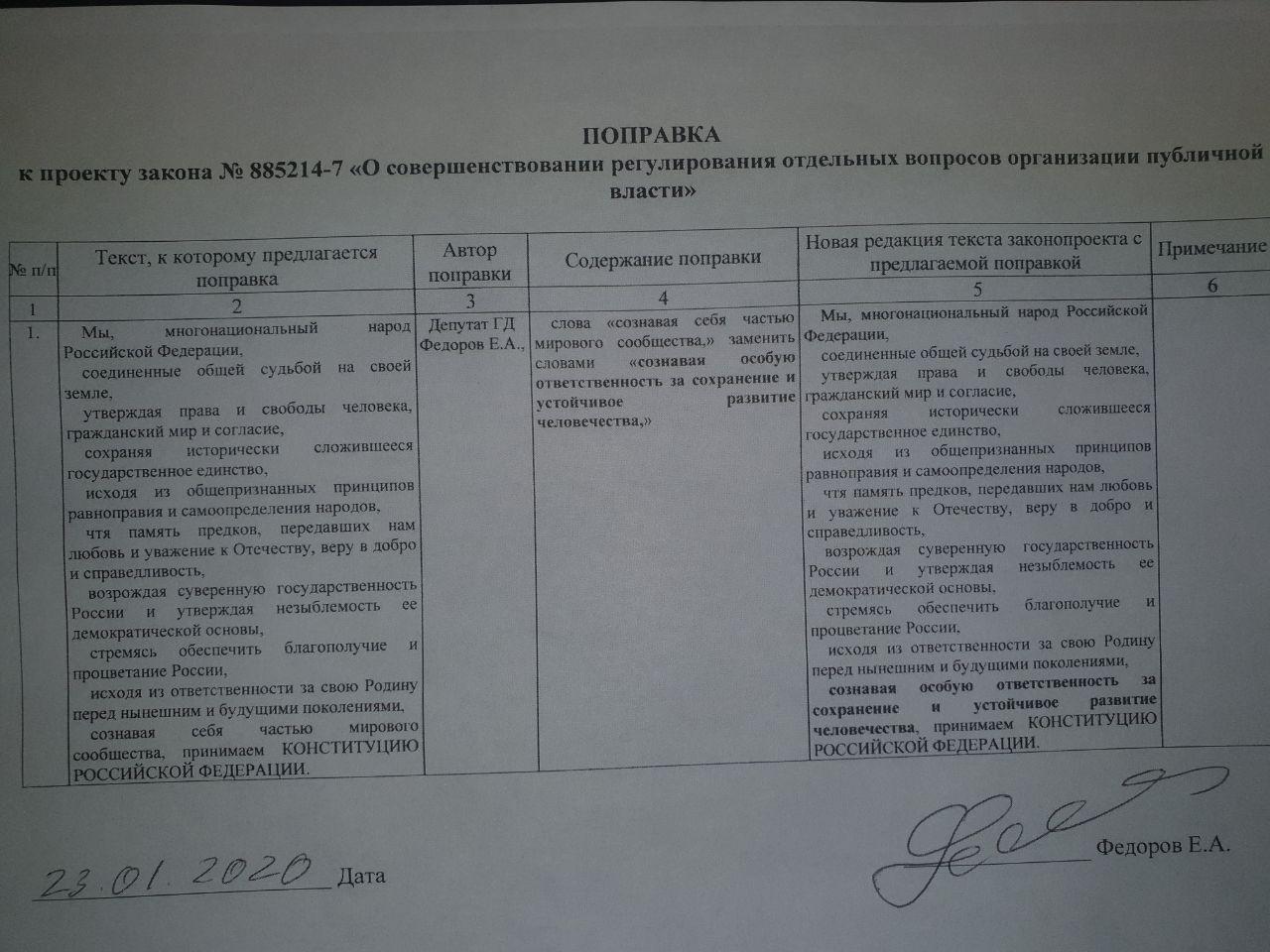 Фёдоров преамбула