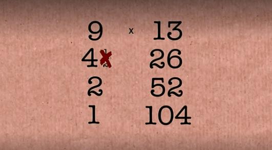 Русская арифметика