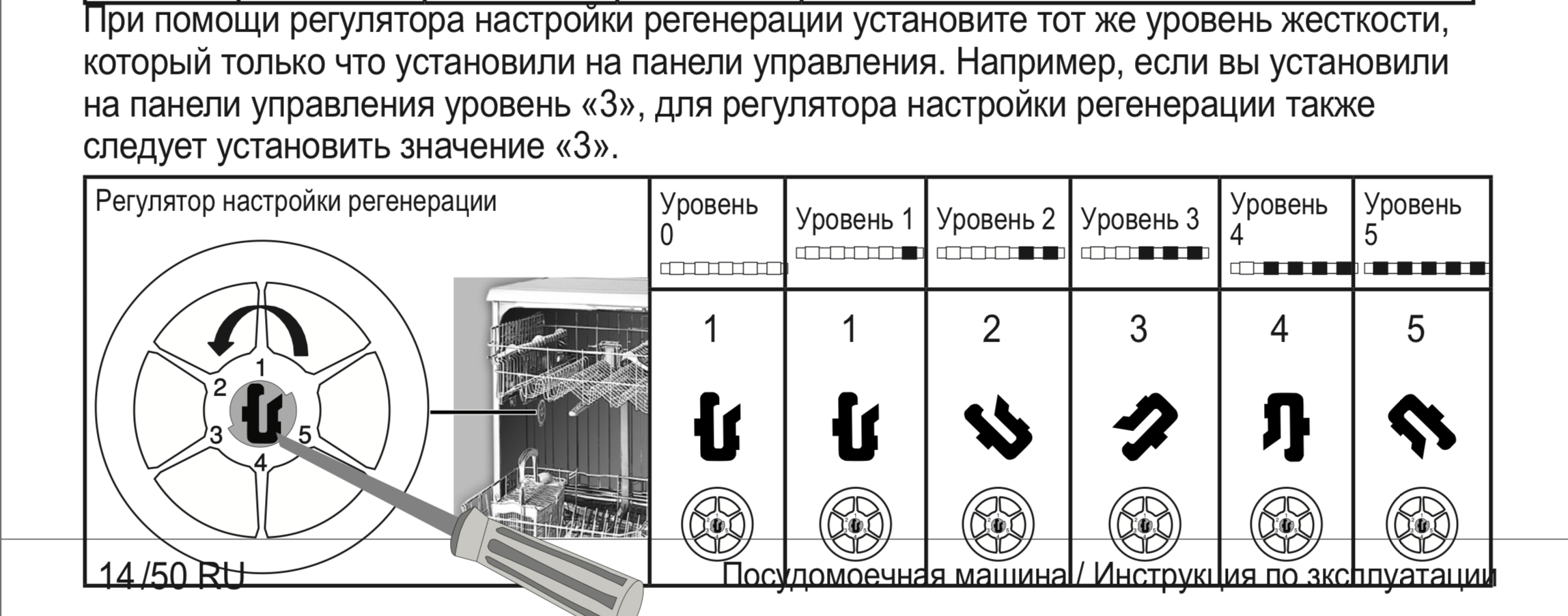 Скриншот страницы 14 модель посудомоечной машины BEKO DEN48522W