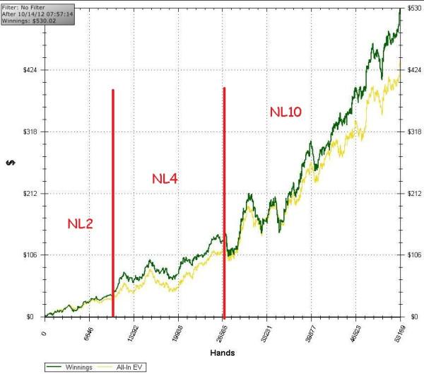 2013.01.07NL2-NL10itog2
