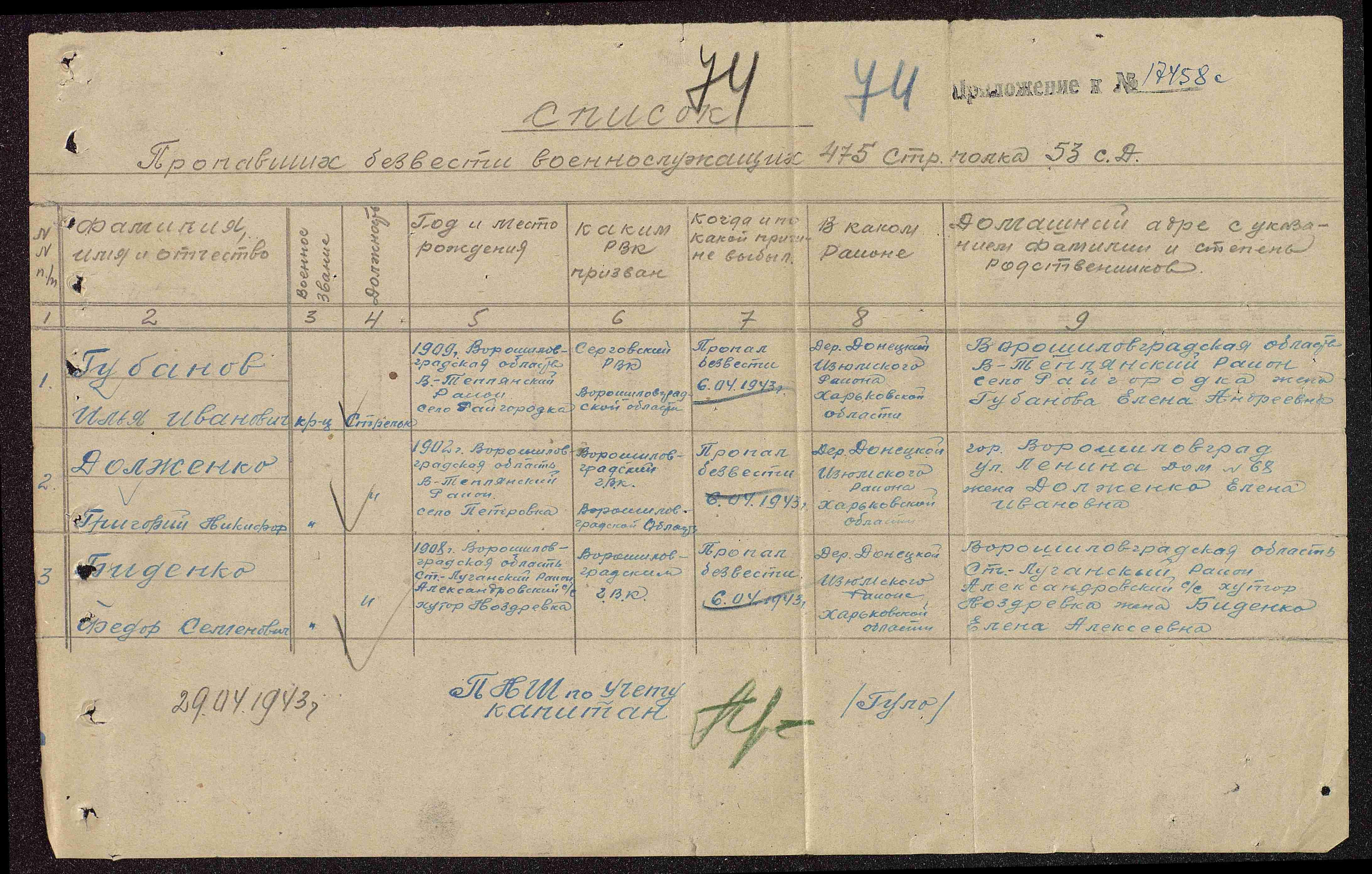 киселев андрей 1920 63 стрелковая дивизия окуратней звонят мошенники