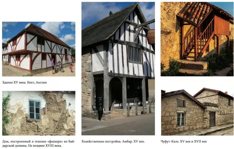 Архитектурные образцы из концепции создания Локо Чимбали