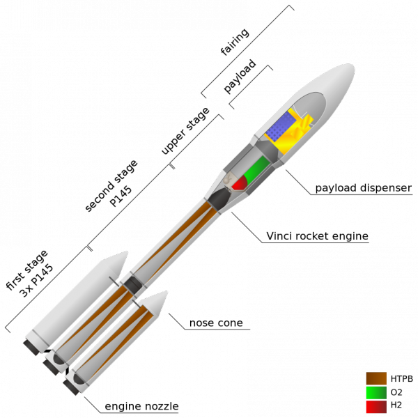 Ариан-6