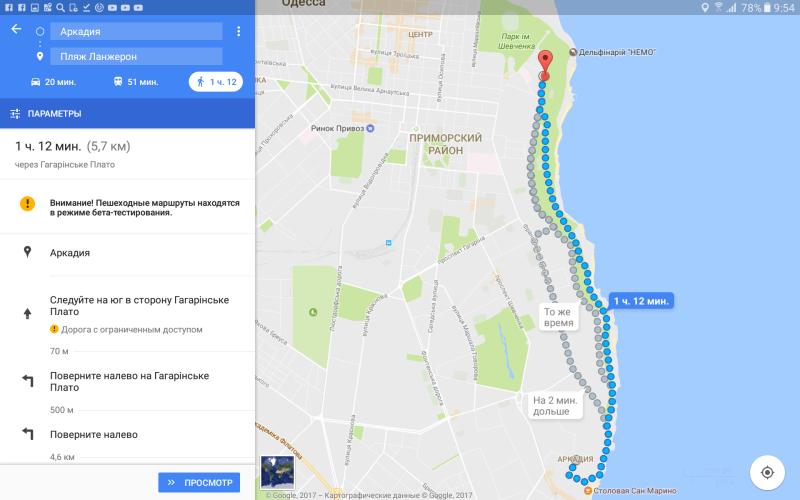 Один мой день в Одессе.