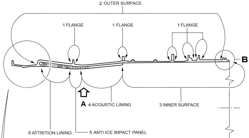 Fan Case Cross Section