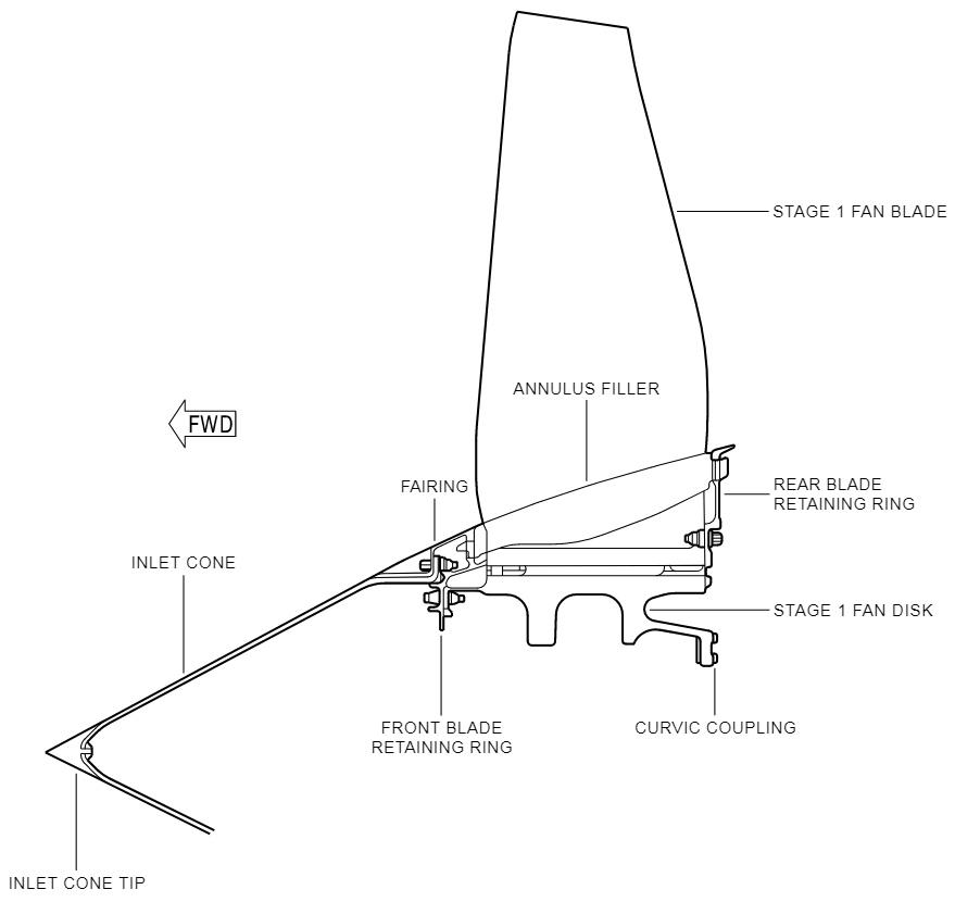 Fan Rotor