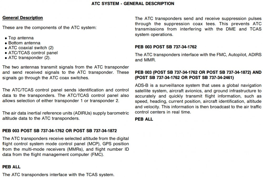 ATC Description