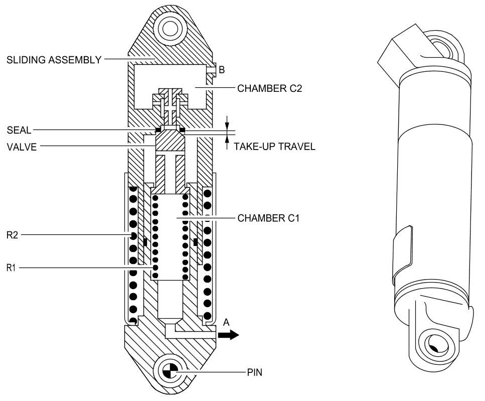 Master cylinder Schm