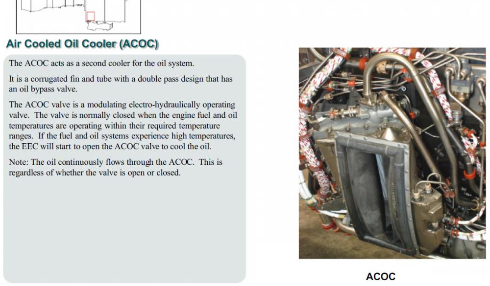 A COC? Description