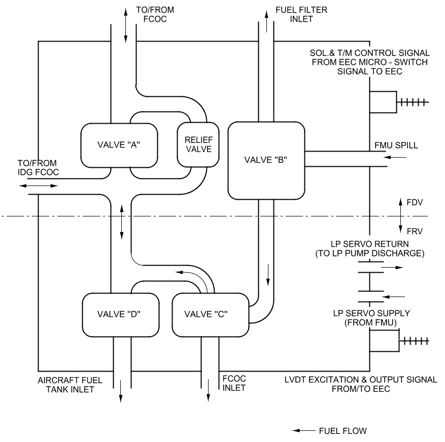 FDRv Schematic
