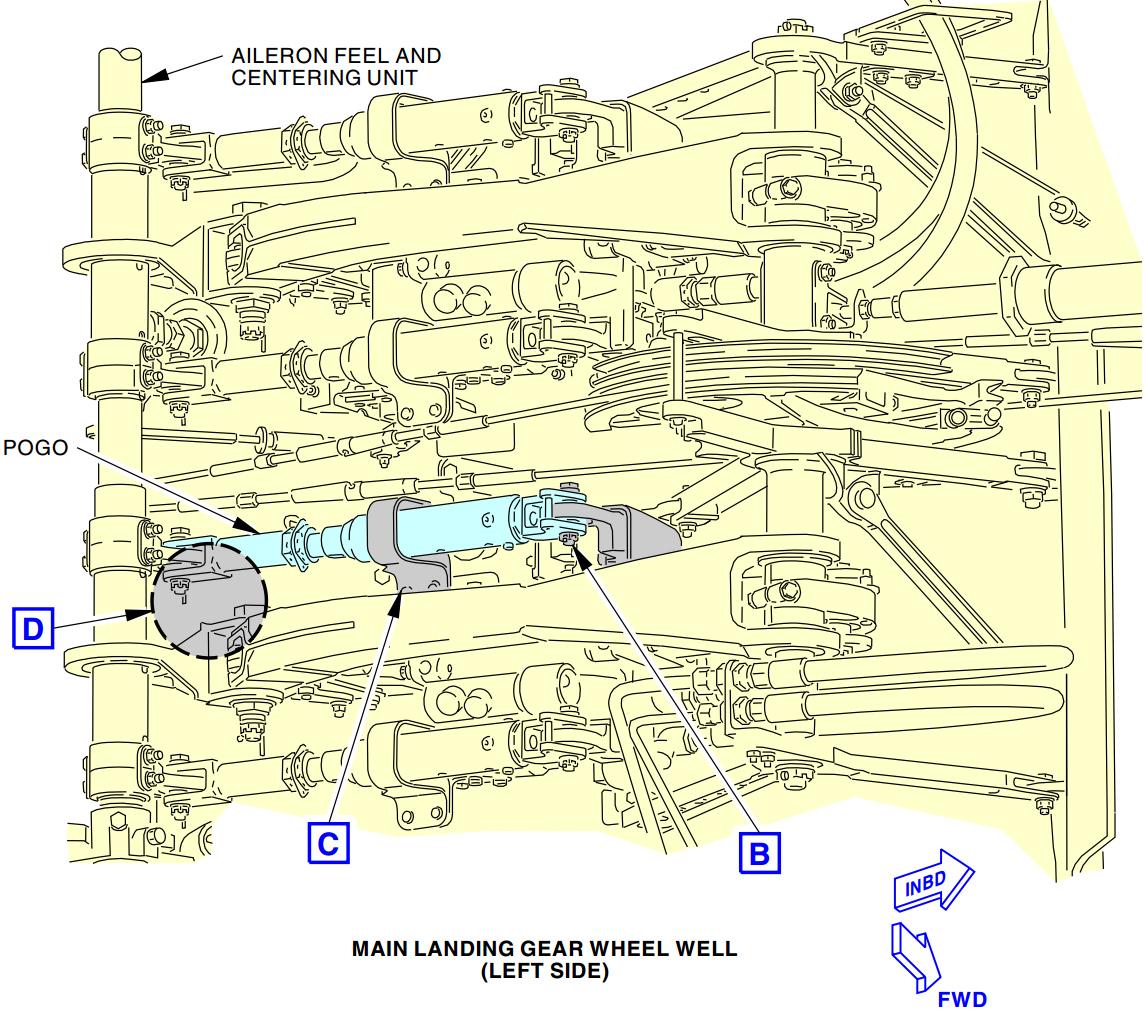 Плохой Боинг - Топливные насосы LH Wheel Well