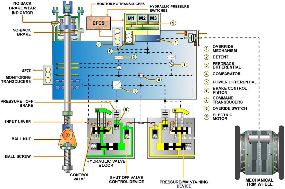 THS Schematic