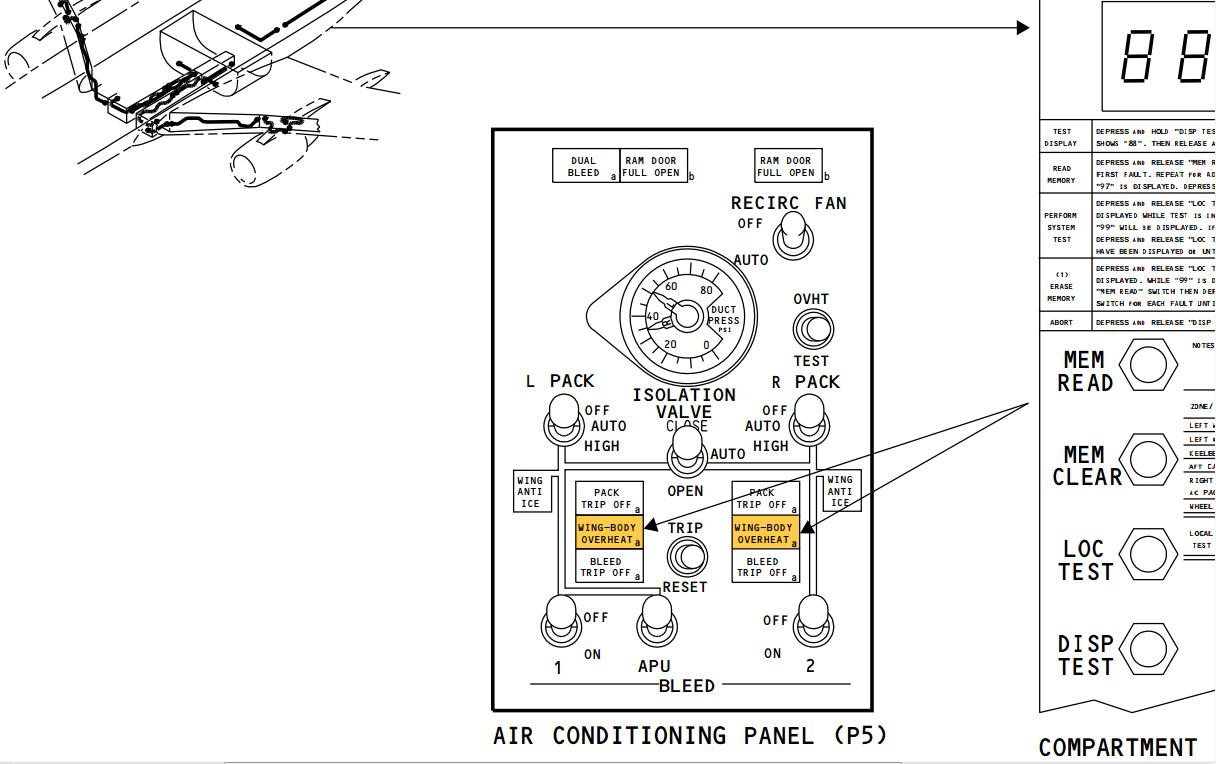 Cockpit Indication