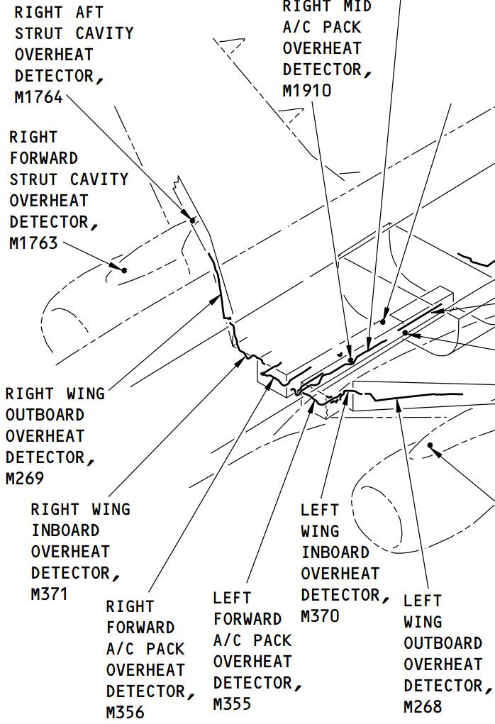 RH Detectors