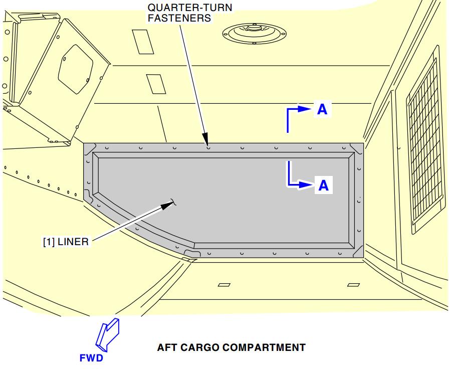 AFT Cargo Panel
