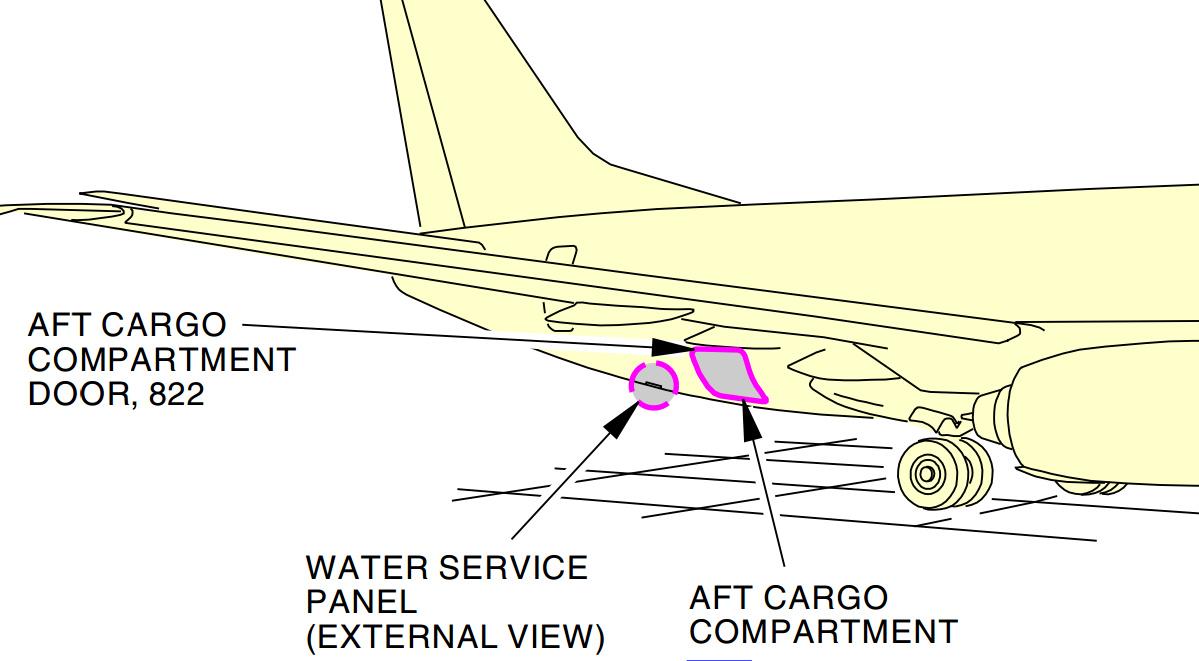 AFT Cargo
