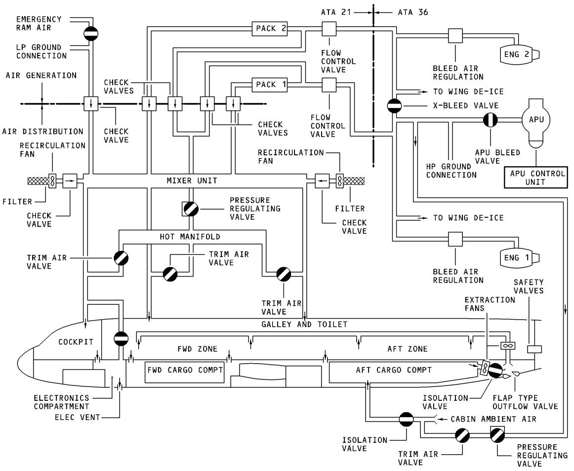 A32 Schematic 21