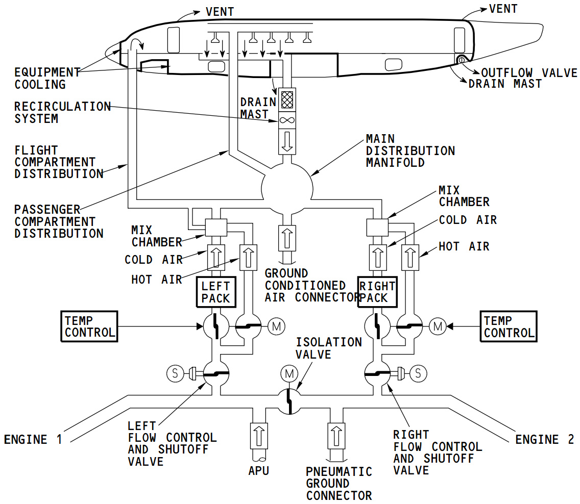 NG Schematic 21 1