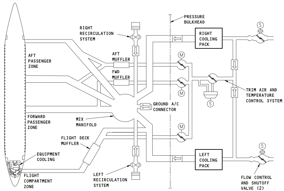 NG Schematic 21 2