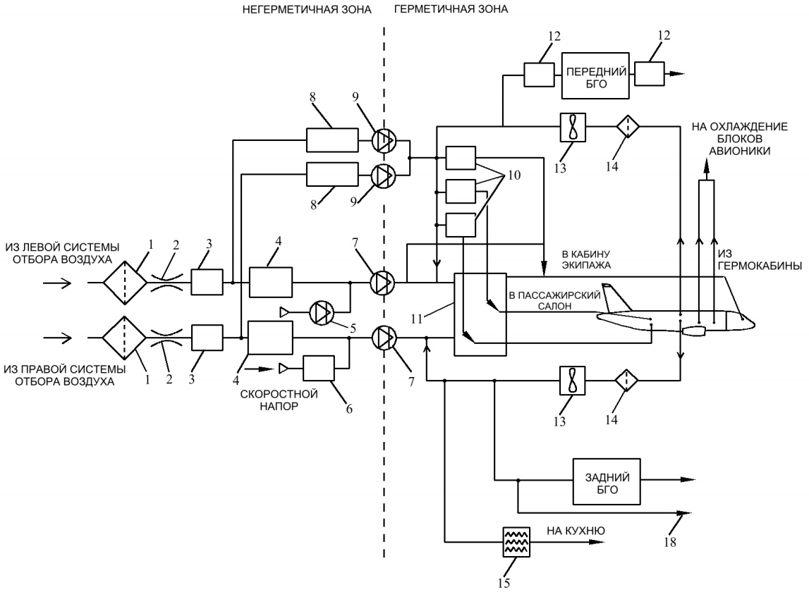 SSJ Schematic 21