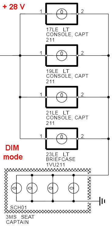 Simplified DIM mode