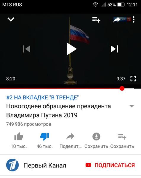 Реальный рейтинг Путина Клиэнт заметался...